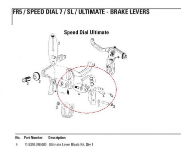 Avid Lever Blade Kit Speed Dial Ultimate